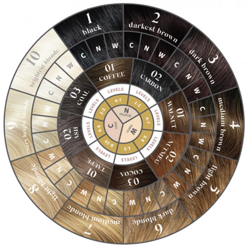 browluxe shade wheel